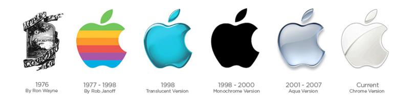 logo apple qua cac nam