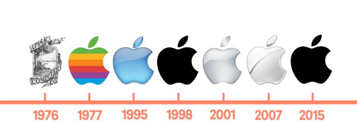 logo qua các năm của apple
