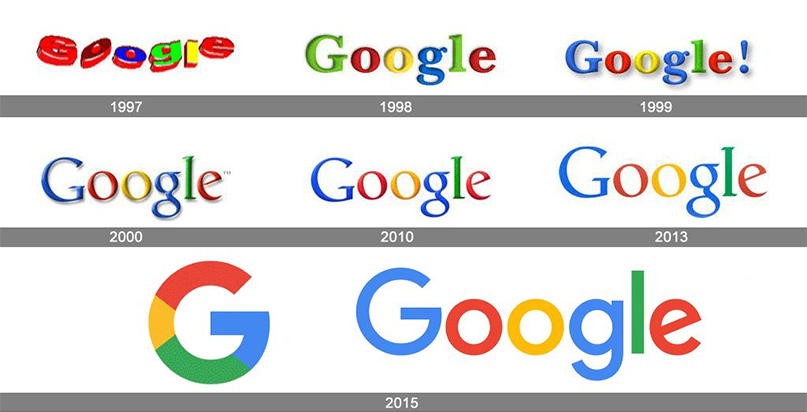 logo qua các năm của google