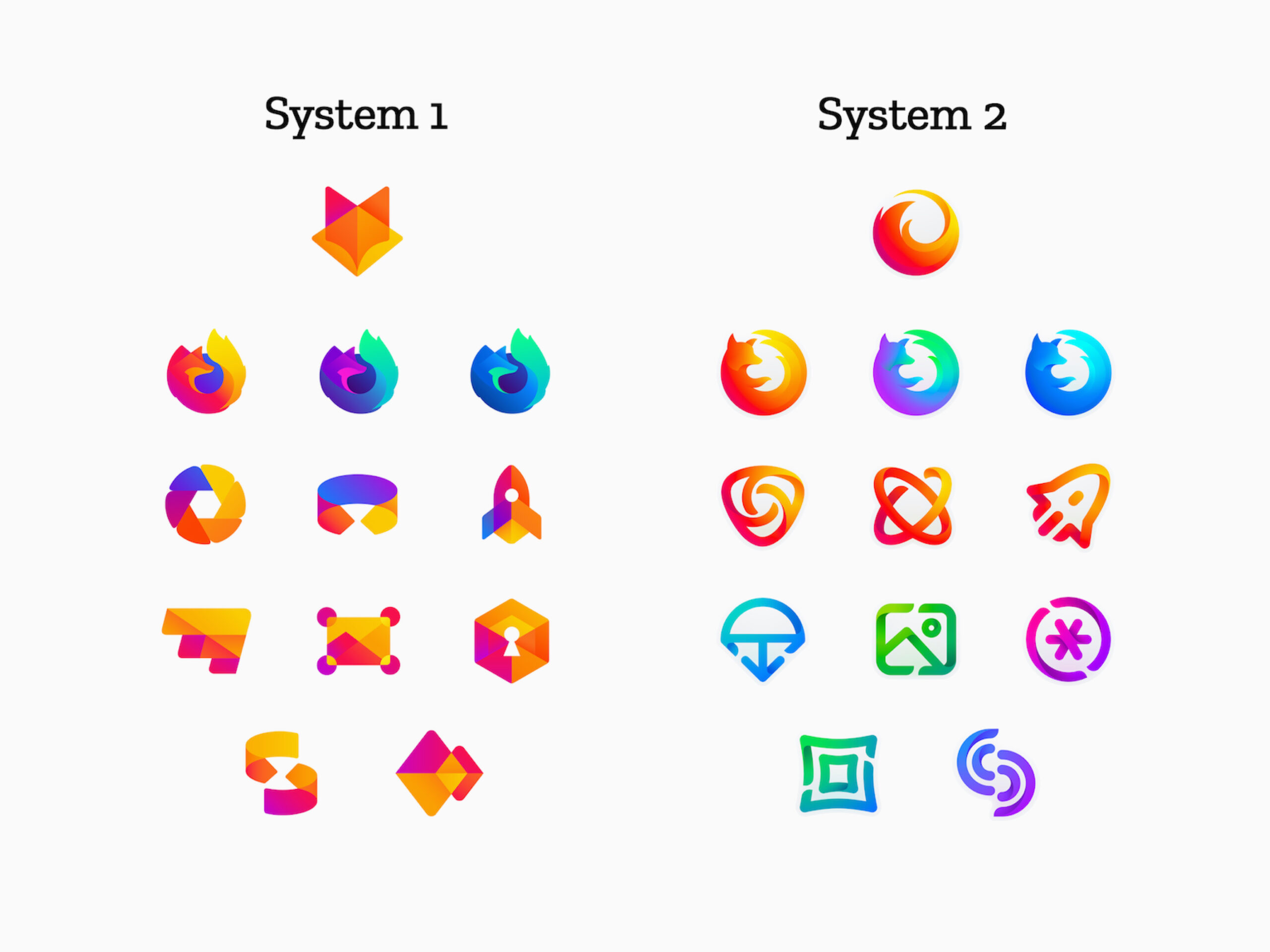 1586257395 brand design systems ramotion firefox 2 scaled